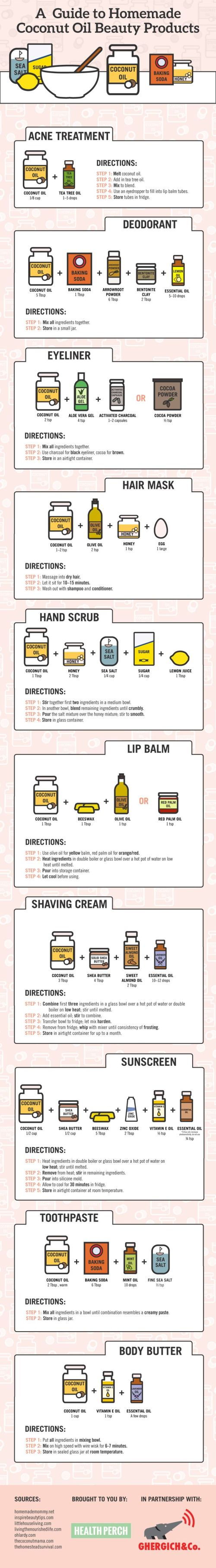 Other DIY Uses For Coconut Oil