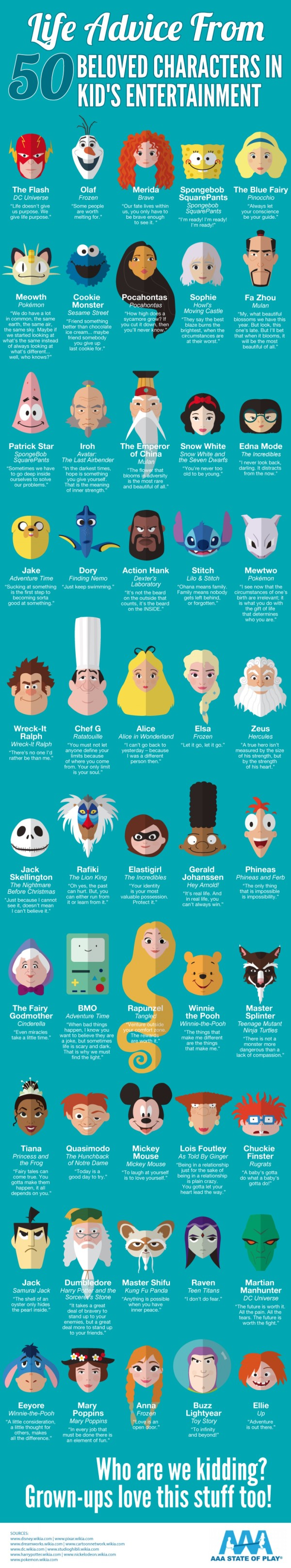 life-advice-from-50-beloved-characters-in-kids-entertainment_55411a4029d99_w1500