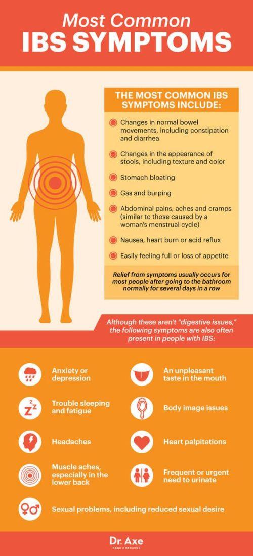 IBS symptoms